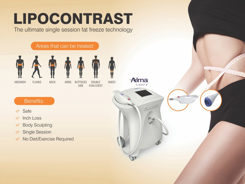 Lipocontrast, The ultimate single session fat freeze technology